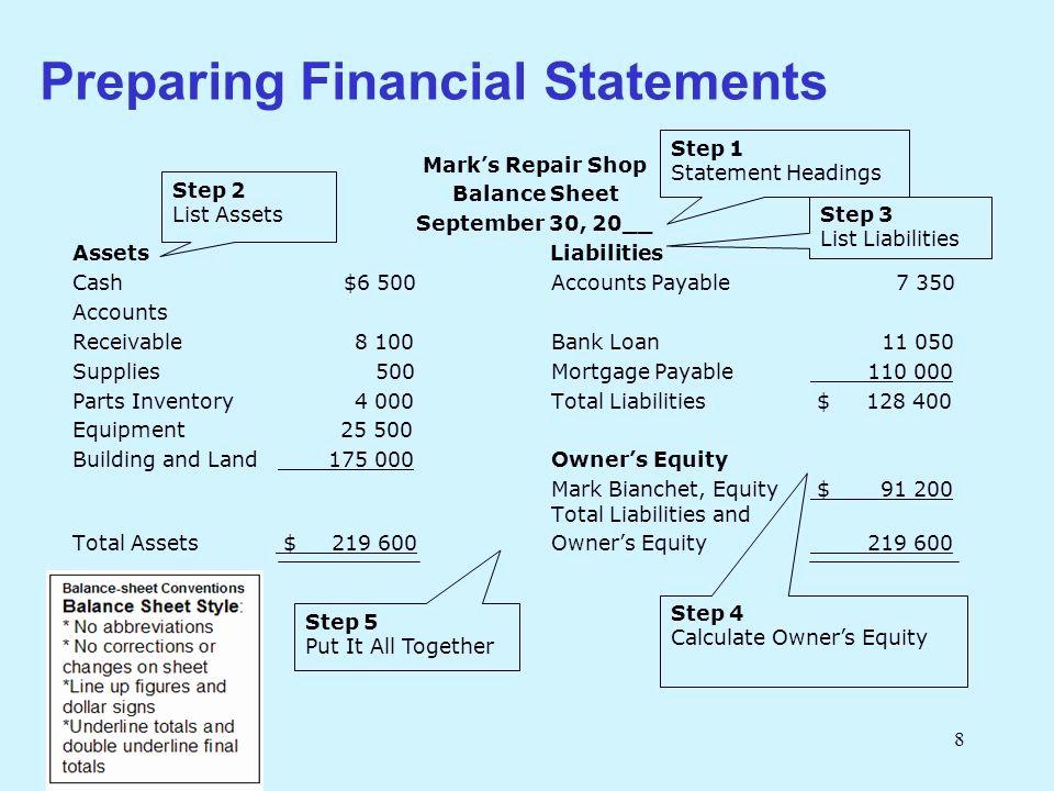 order of preparing financial statements managerial balance sheet