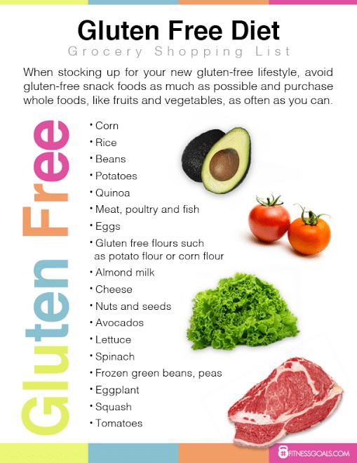 what to eat on gluten free diet