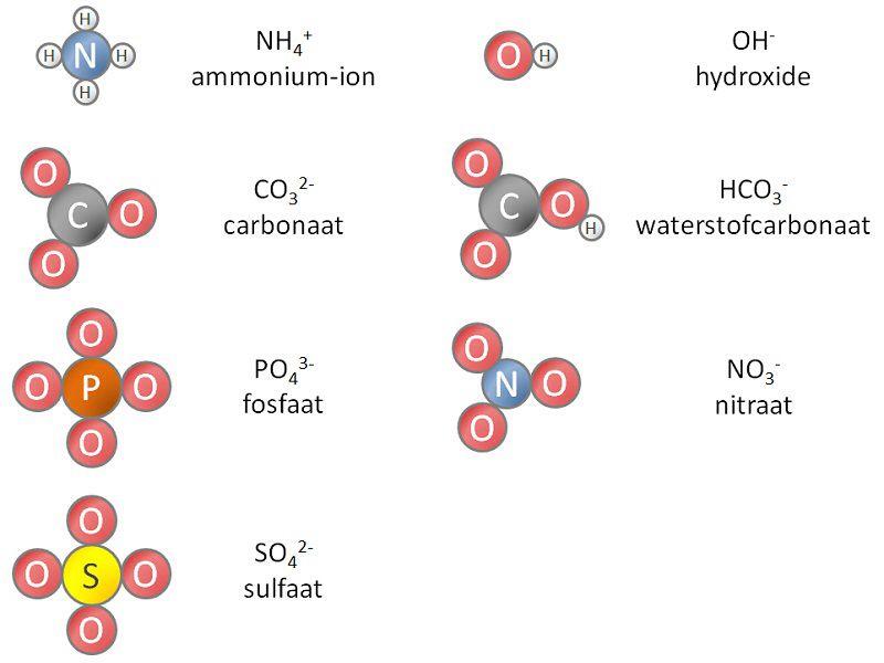 Samengestelde Ionen Formule Naam Chemistry Visualisation Dots