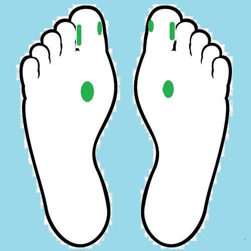 Reflexologia de los pies adelgazar rapido