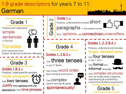 new GCSE grade descriptors- german | GCSE Revision Hub | Gcse grades
