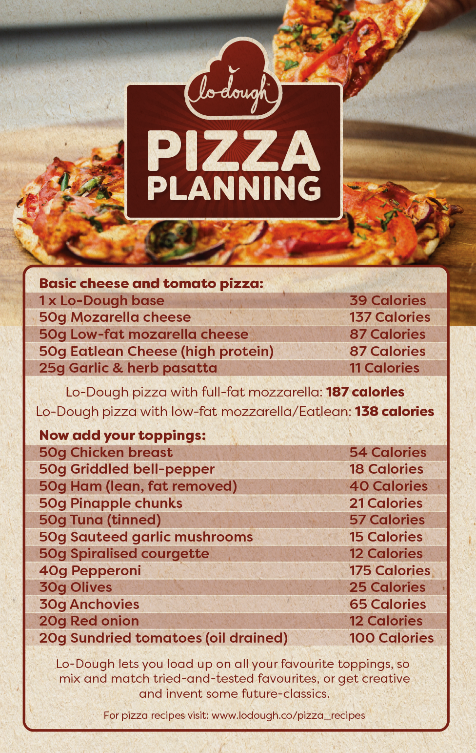 Pizza Made Possible Build Your Own Low Calorie Pizza On A