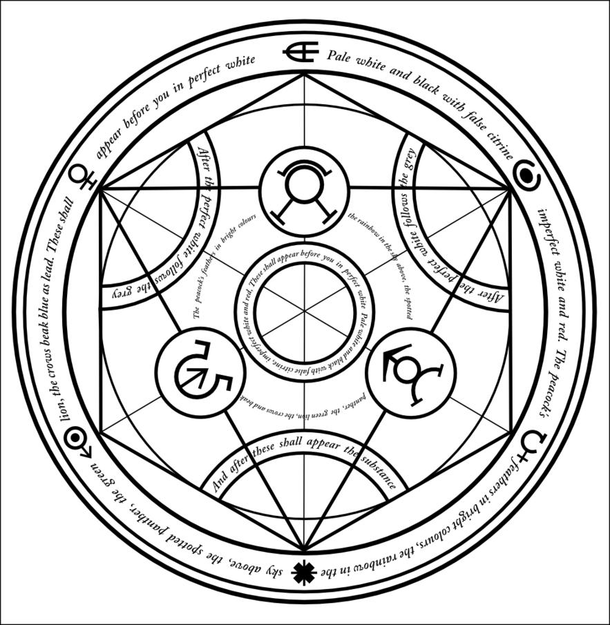 Pin De Xavier Triggs En Tattoo Ideas Tatuaje De Alquimia Simbolos Alquimicos Simbolos Esotericos