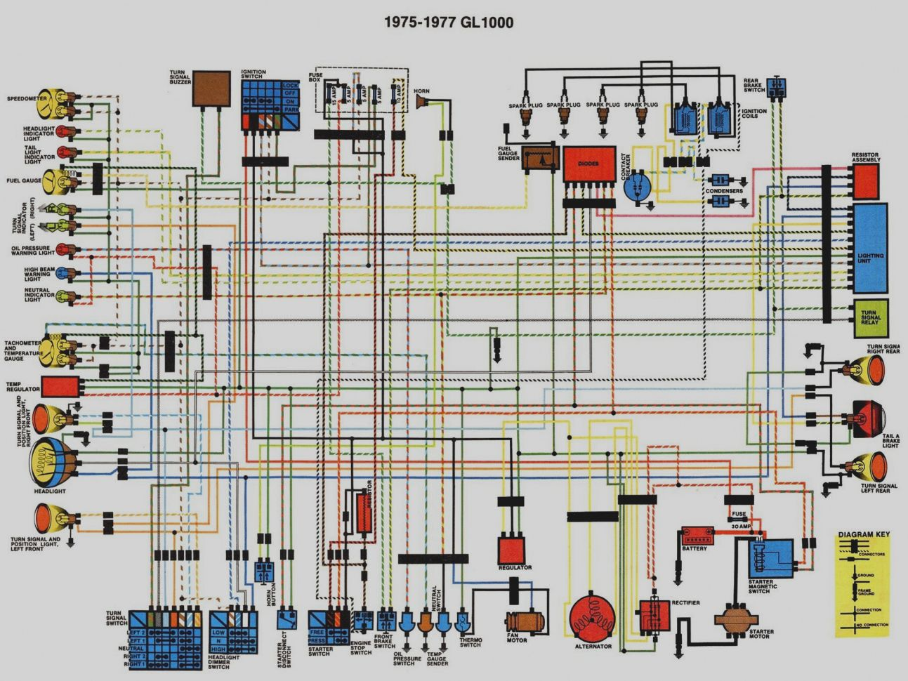 1985 goldwing wiring diagram wiring diagrams honda goldwing wiring diagram 1985 honda gl1200 wiring diagram wiring [ 1293 x 970 Pixel ]