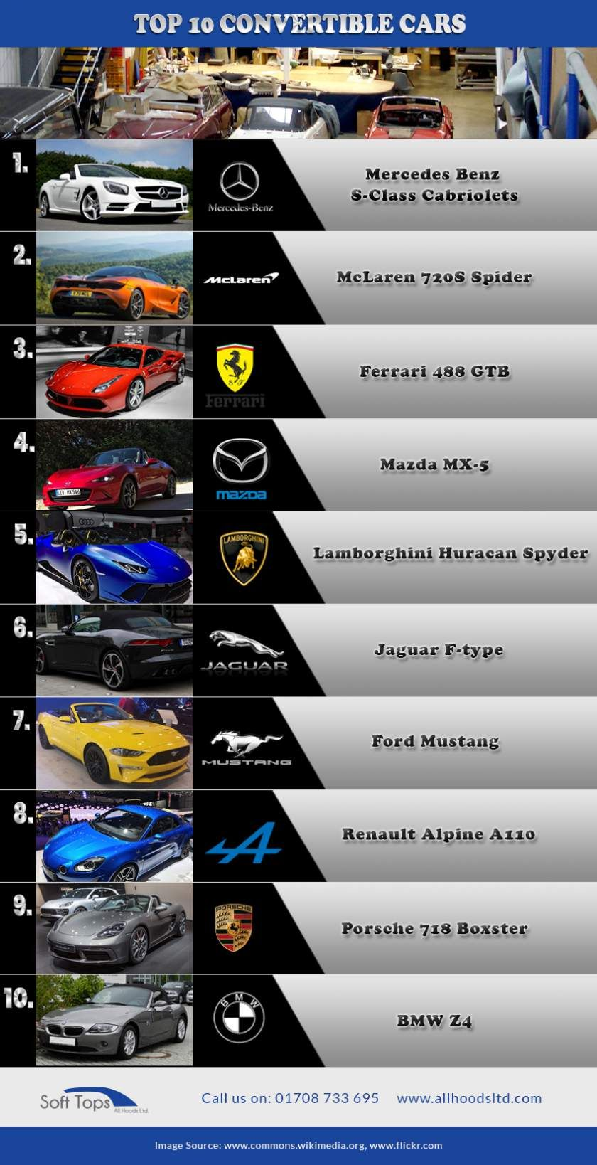 Top 10 Convertible Cars 2019 Infographic Portal Car Brands Logos Super Luxury Cars Luxury Car Logos