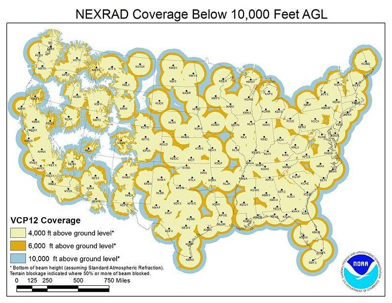NEXRAD coverage below 10,000 feet   Atmospheric dynamics   Flat