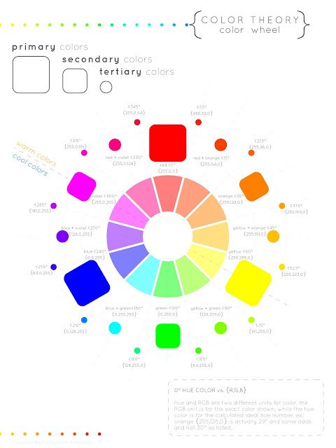 color theory {color wheel}