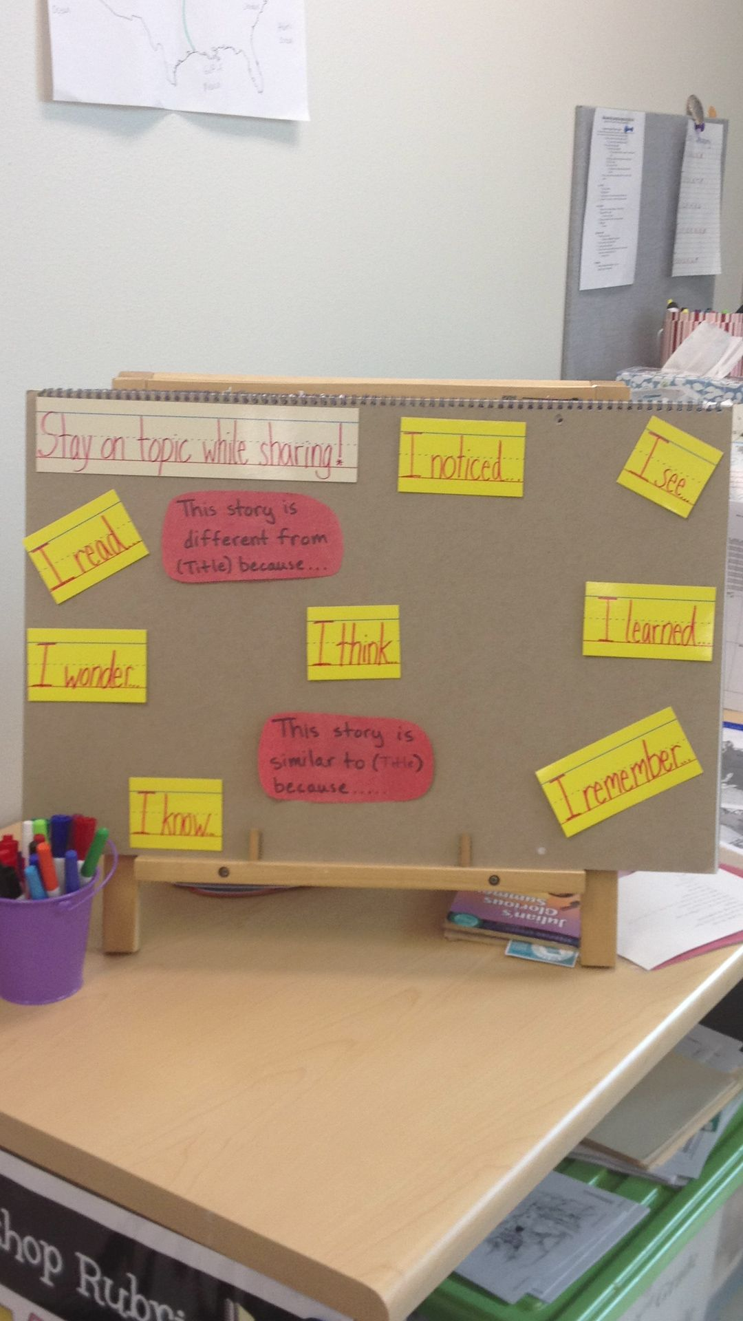 Do Your Students Need Help Staying On Topic When Doing A