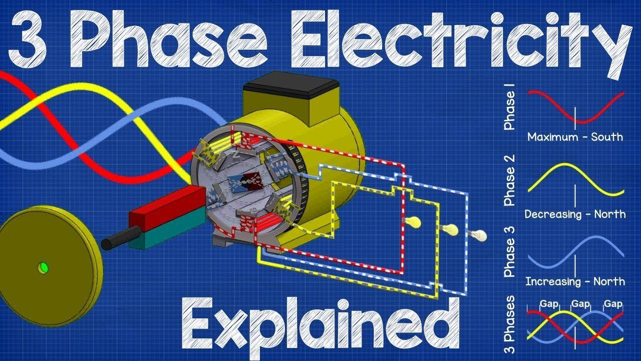 how three phase electricity works the basics explained youtube [ 1280 x 720 Pixel ]