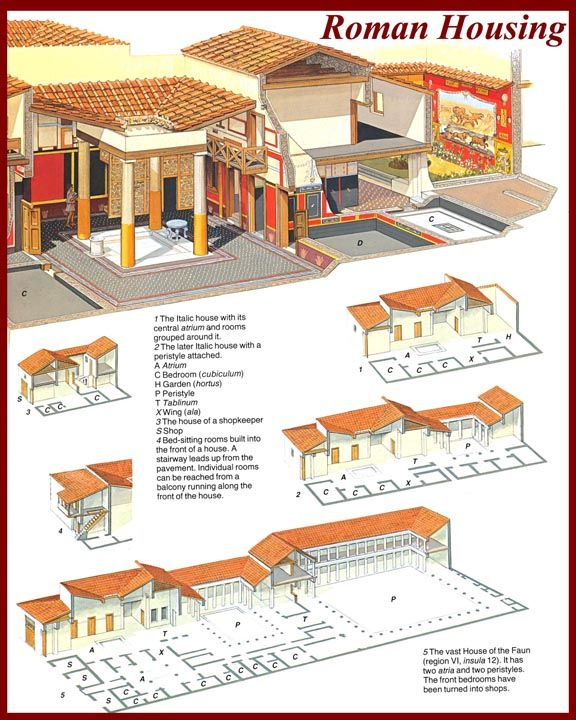 Roman Housing Okay So Not Very Small But Some Good Ideas Nonetheless Roman Architecture Roman House Roman Britain