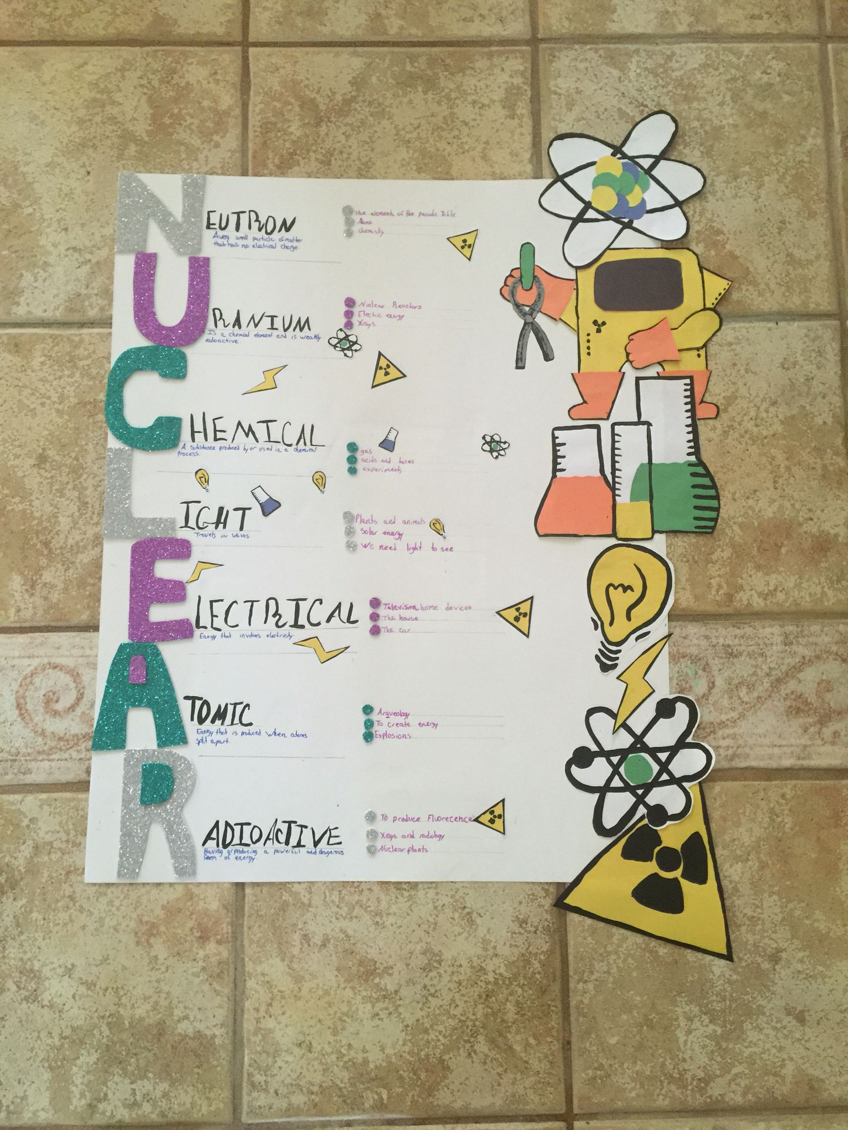 Nuclear Energy Science Project Diy Acronym