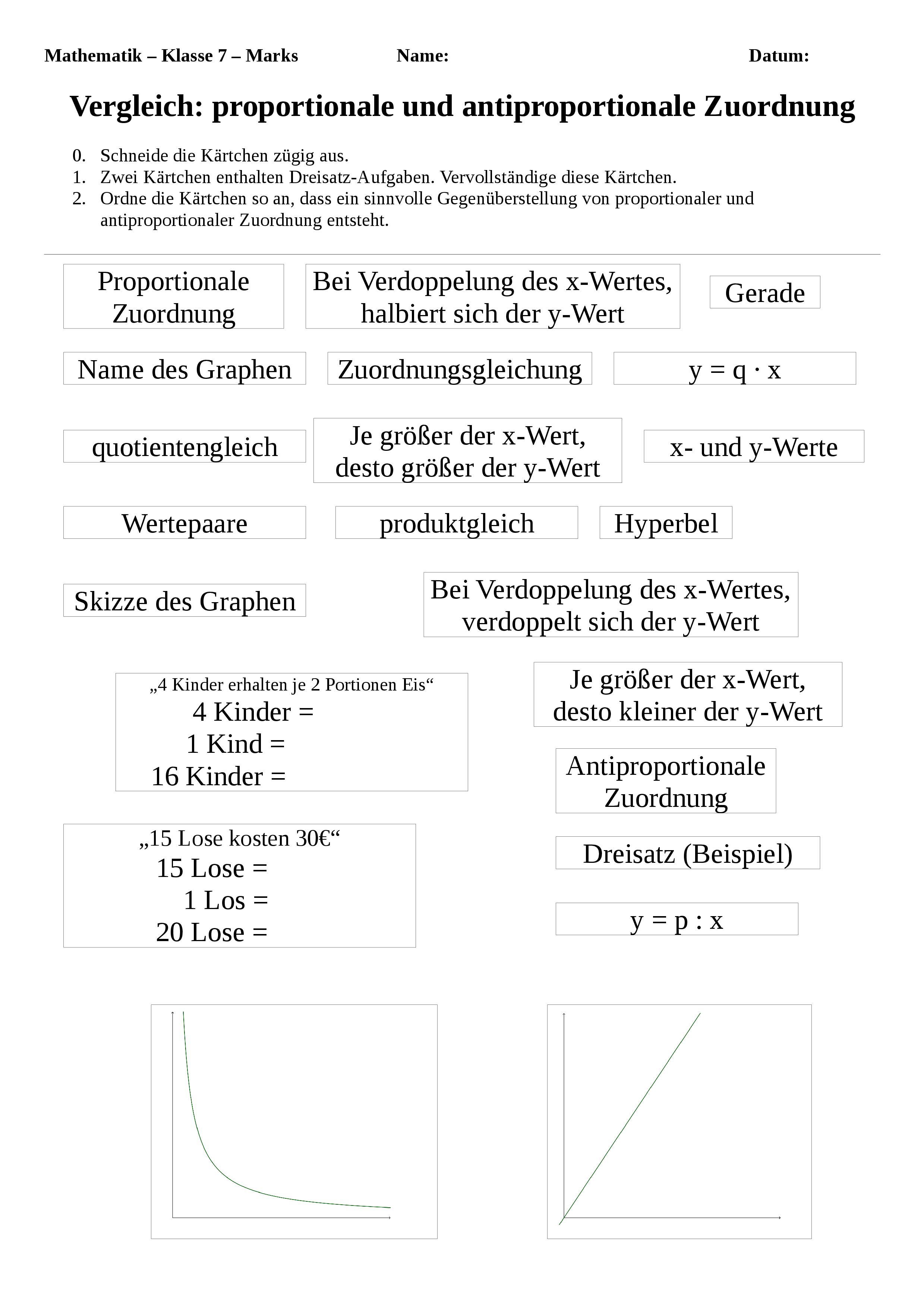 Kostenlos Strukturlegetechnik Proportionale Vs Antiproportionale Zuordnung Unterrichtsmaterial Im Fach Mathematik In 2020 Mathematik Mathematikunterricht Unterrichtsmaterial