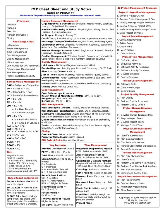PMP cheatsheet via slideshare: | Projects to try | Pinterest