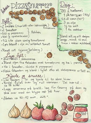 Muffins verden