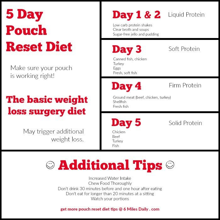 Rapid fat loss second edition pdf