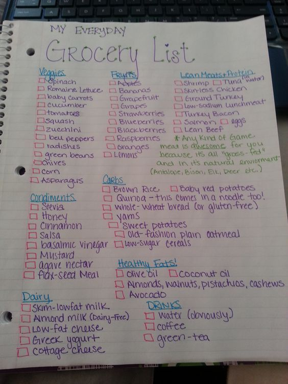 my everyday grocery list food pinterest grocery lists
