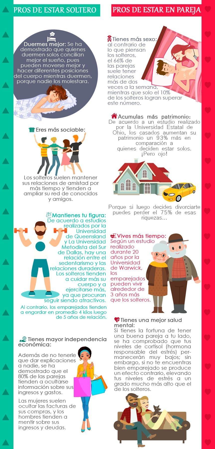Blog - ¿Mejor soltero o con pareja  ¿Quién es más feliz  Yaxa Tienda ... 3716a0e6995