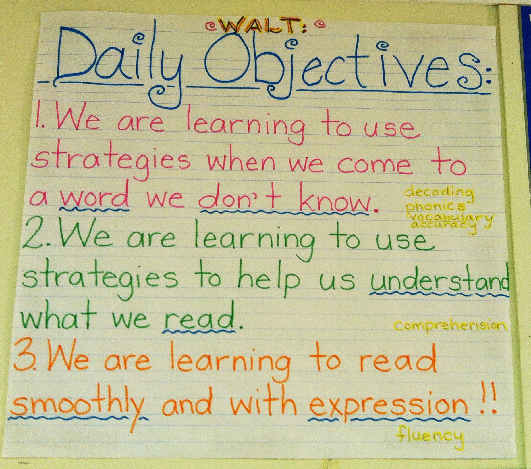 Reading Intervention Groups Daily Objectives Reading Intervention Reading Instruction Teaching Reading comprehension objectives for