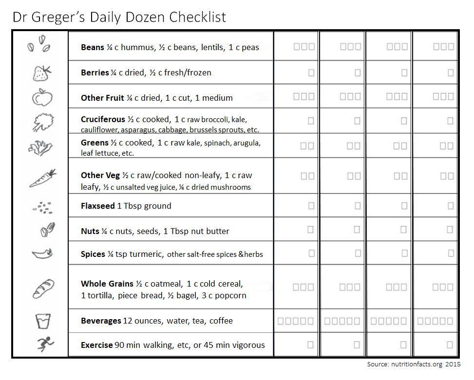 image about Dr Greger's Daily Dozen Printable named Pin via Vera Friscia-Mazzilli upon Every day Dozen within 2019