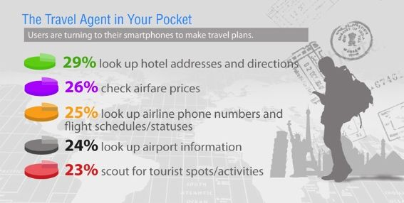 App Attack #025: Essential Apps for Travelers  http://www.hardwarezone.com.sg/feature-app-attack-025-essential-apps-travelers?utm_source=pinterest_medium=SEO_campaign=SGI
