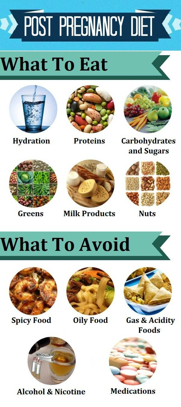 Post pregnancy diet 20 must have foods for new moms post post pregnancy diet 20 must have foods for new moms forumfinder Image collections