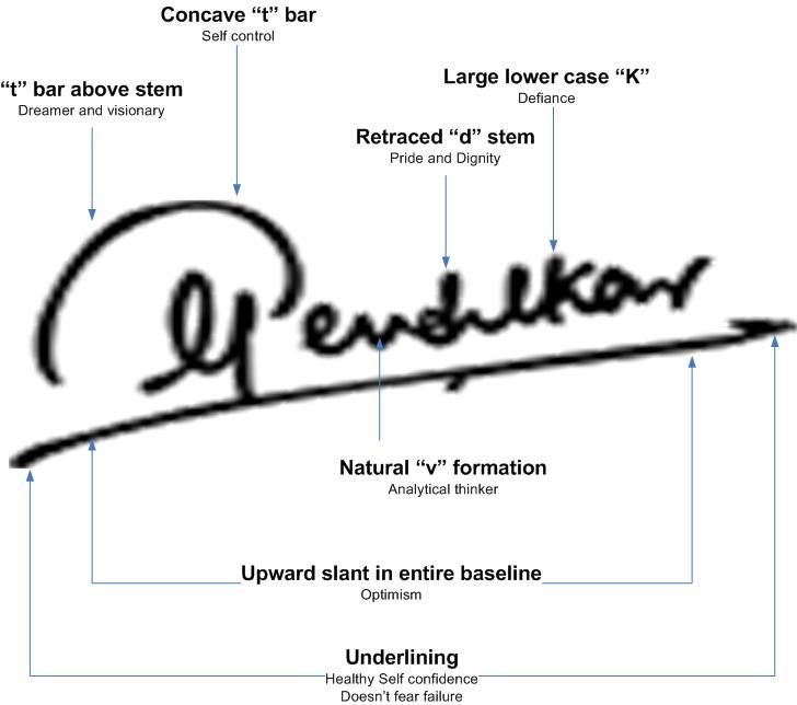 How to analyze handwriting in signatures