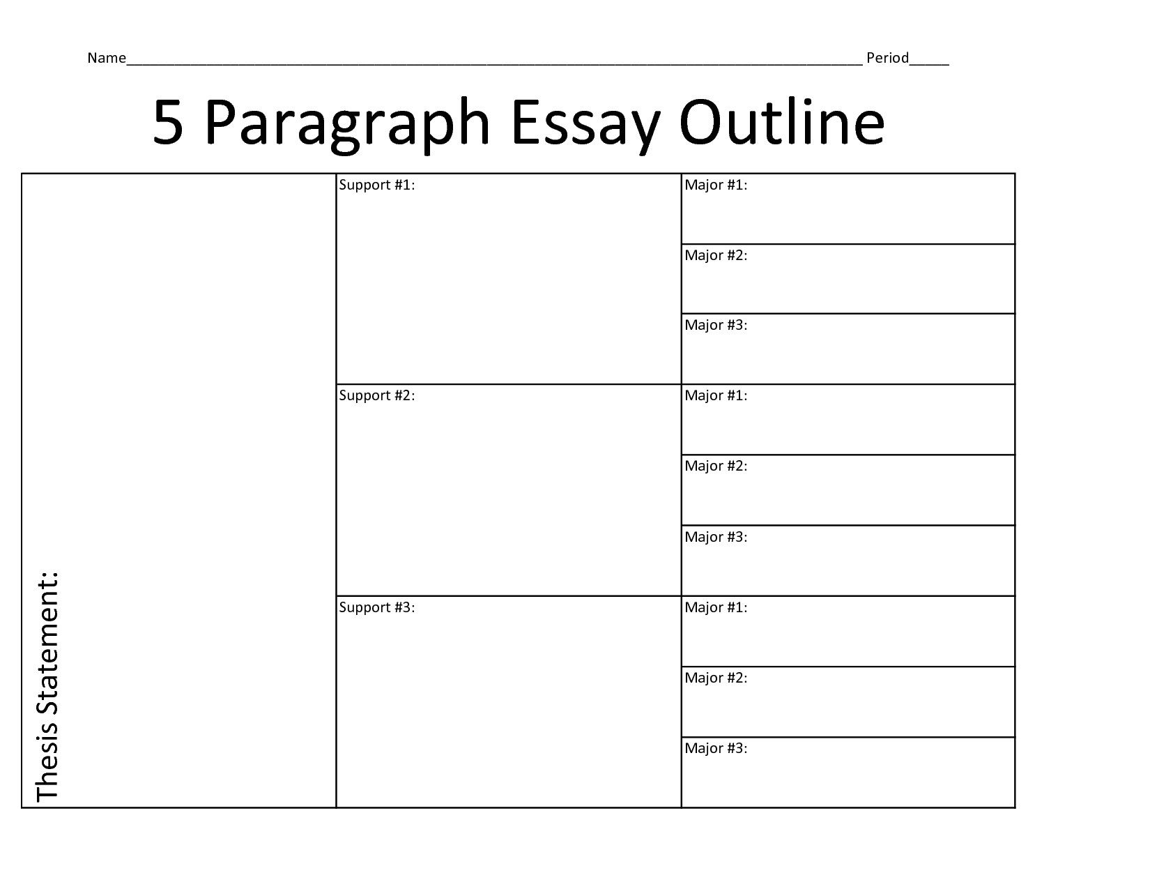 5 Paragraph Essay Outline Template Excellent Essay Outline