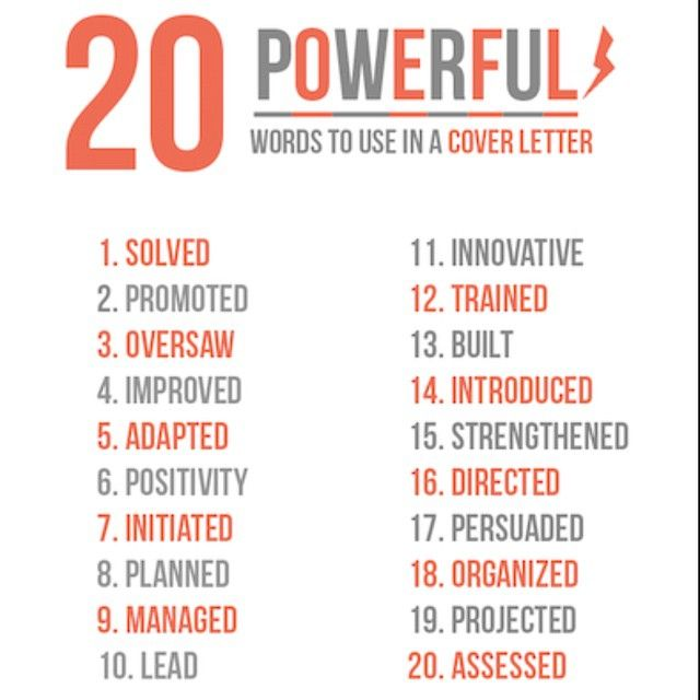 Use these words in your powerful cover letter