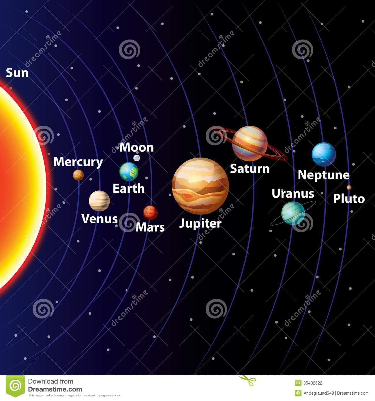 solar-system-pictures-and-information.jpg 1,300×1,390 ...