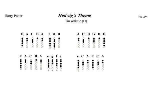 Hedwig S Theme Harry Potter Tin Whistle Tabs Tin Whistle Song Notes Flute Sheet Music