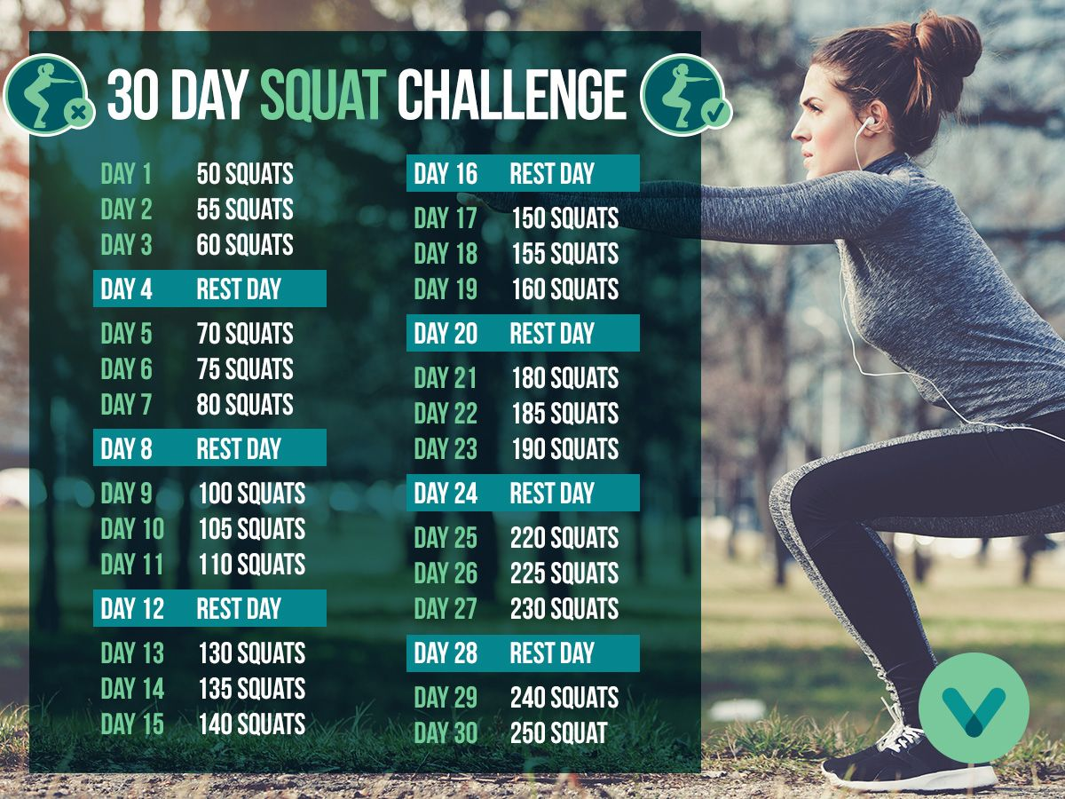 Want buns of steel this summer? Take the 30 Day Squat