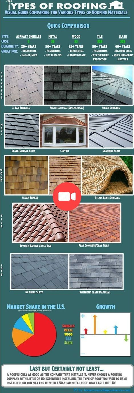 Able Roof Restoration In Sydney Knows The Value Of Importance Of Quality Roof Restoration Roofing Metal Roof