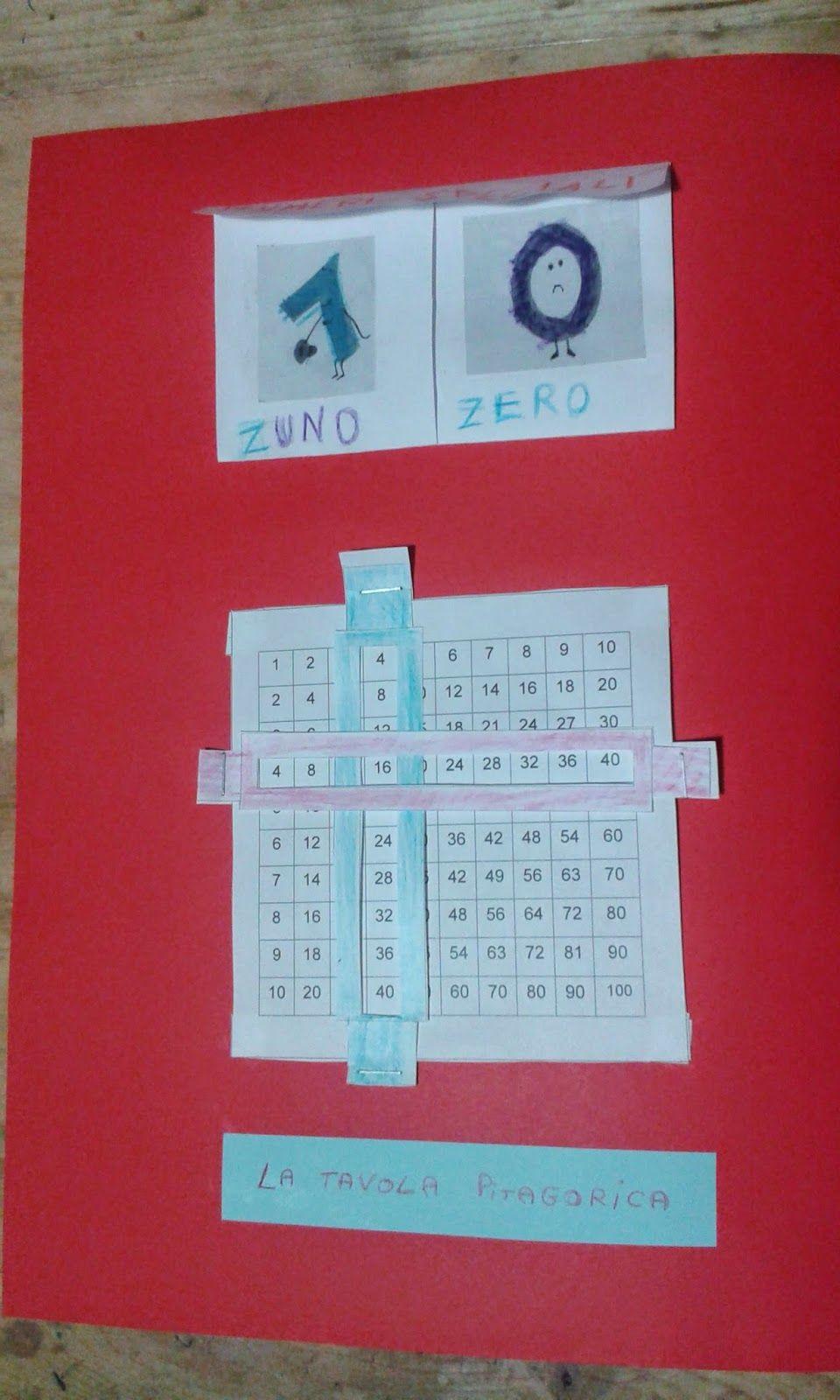 Mamma E Mimma Lapbook Delle Tabelline математика таблица игри