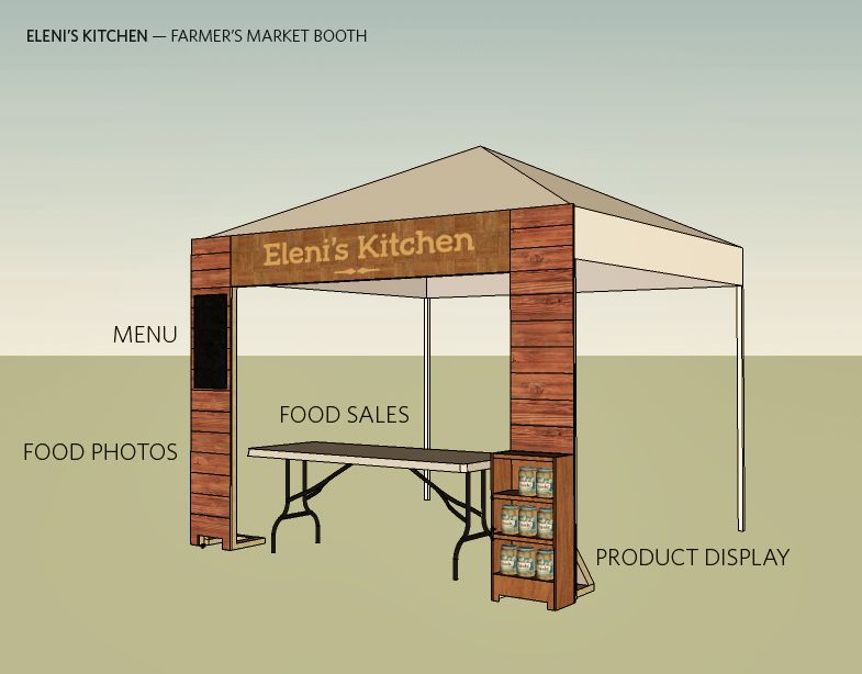 Market Stand Designs : Eleni farmers market booth g box of cafe` pinterest