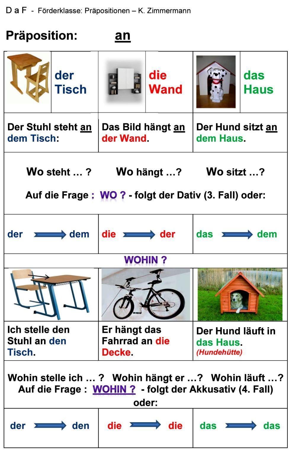 deutsch als fremdsprache daf daz grammatik pr positionen schautafeln deutsch lernen. Black Bedroom Furniture Sets. Home Design Ideas