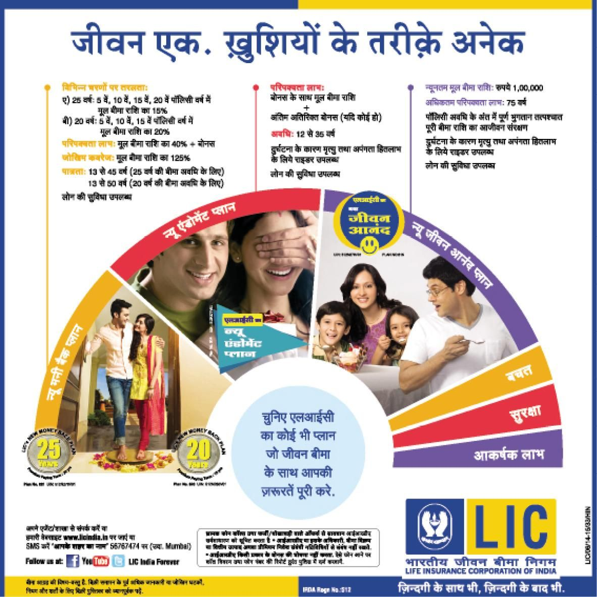 LIC India Palns New Jeevan Anand Life insurance