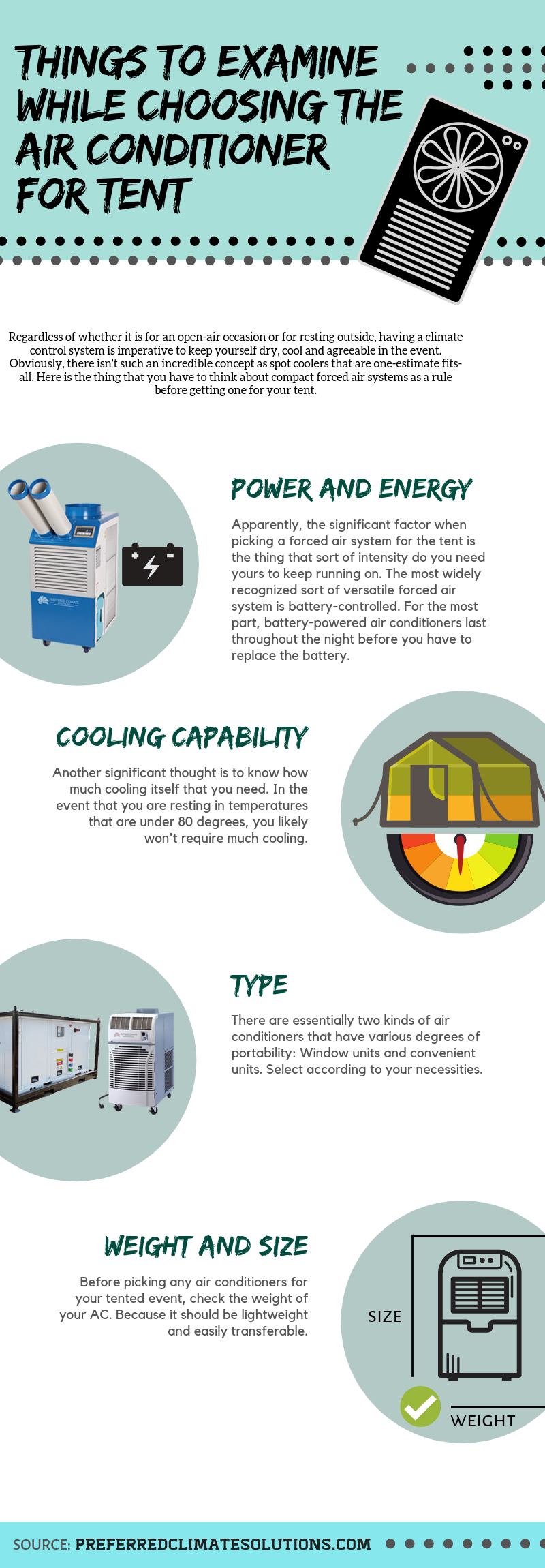 Things to Examine While Choosing The Air Conditioner For