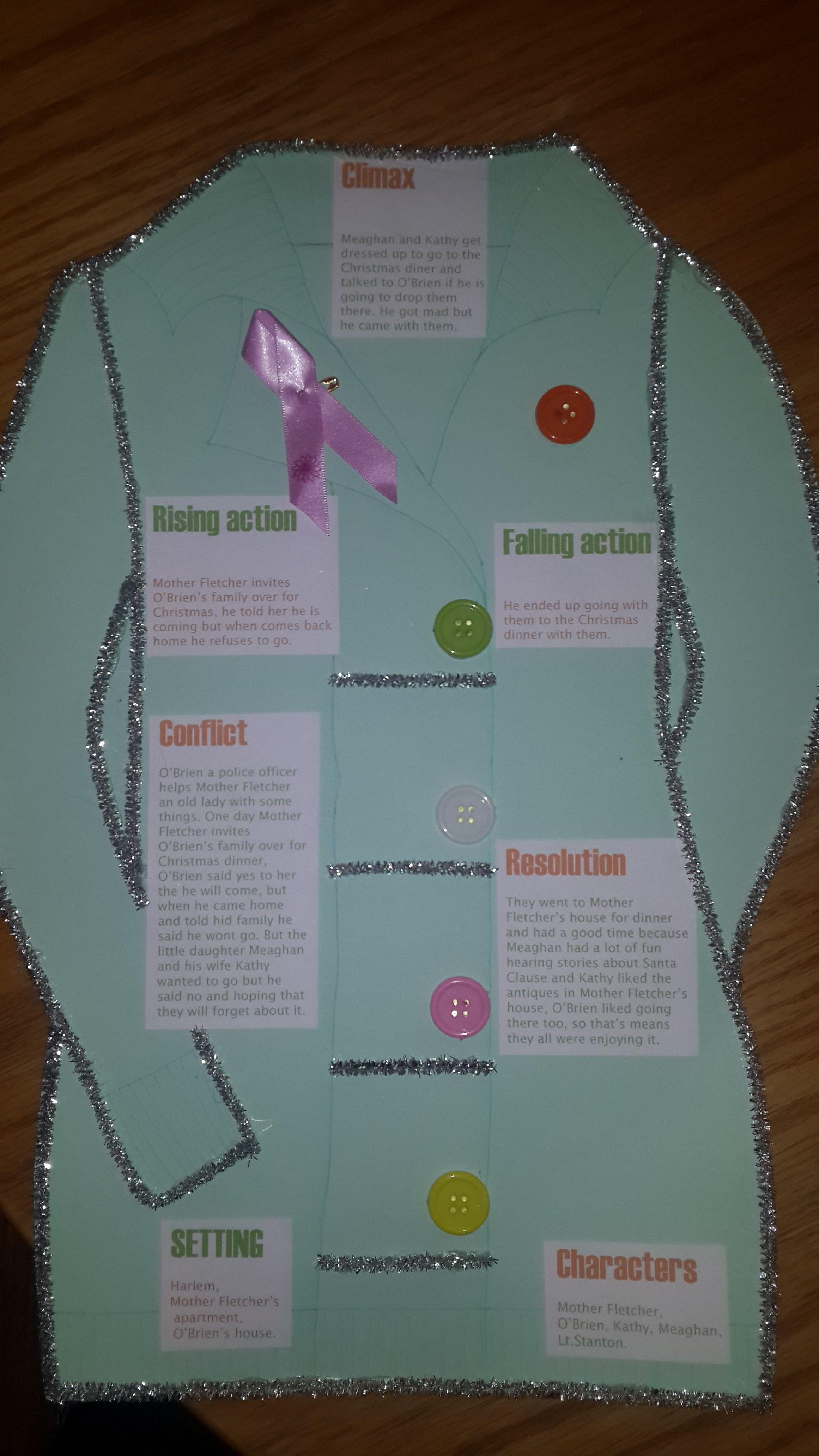 Grade 6 Performance Task Elements Of Plot Mother Fletcher S Gift