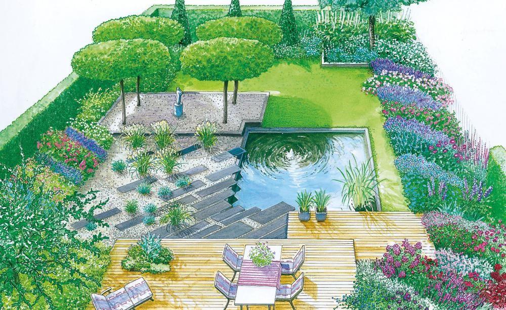 Gestaltungstipps für moderne Gärten | Moderne gärten, Geometrische ...