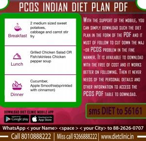 3-Day PCOS Meal Plan, Recipes + Shopping List – For Weight Loss & Fertility