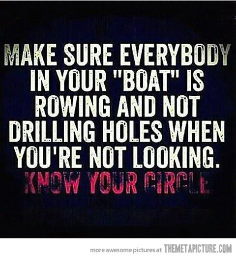 Know your circle…