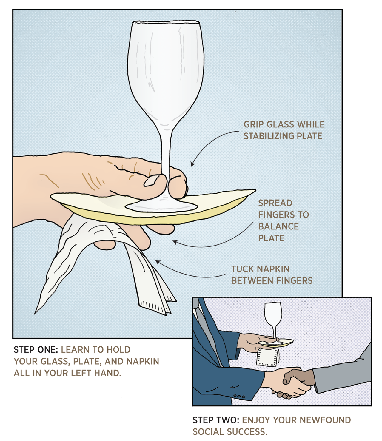 Hold glass, plate, and napkin all in left hand. | et-i-quette [et ...