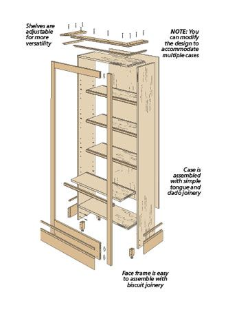 Whether You Build One Two Or Three This Bookcase Will Blend Into Any Room And It S As Easy To Construct Bookshelves Diy Bookcase Plans Bookshelves Built In