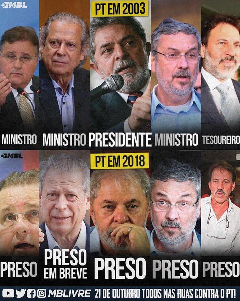 Resultado de imagem para politicos presos do pt