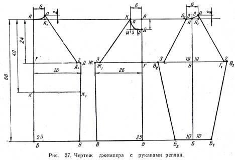 Женские свитера и джемпера с выкройками и размерами