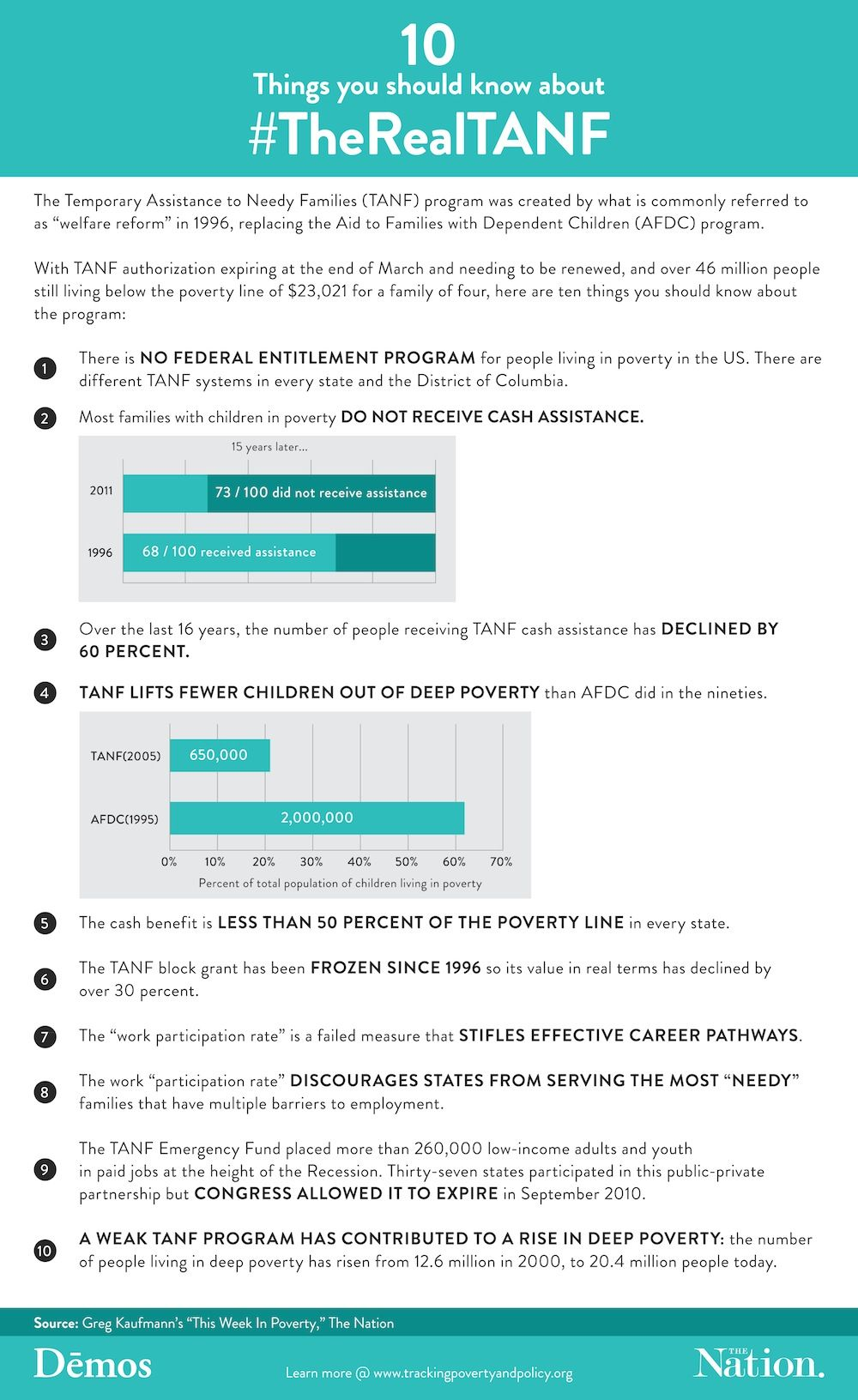 26 Infographics Ideas Infographic Paid Parental Leave Minimum Wage