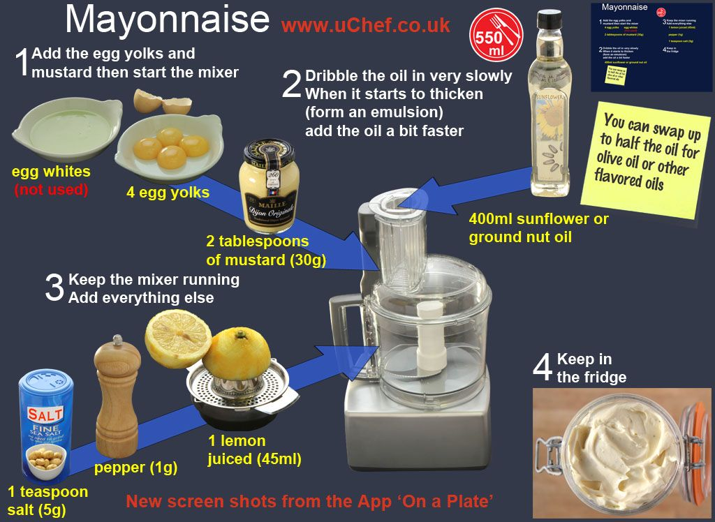 Home made mayo recipe