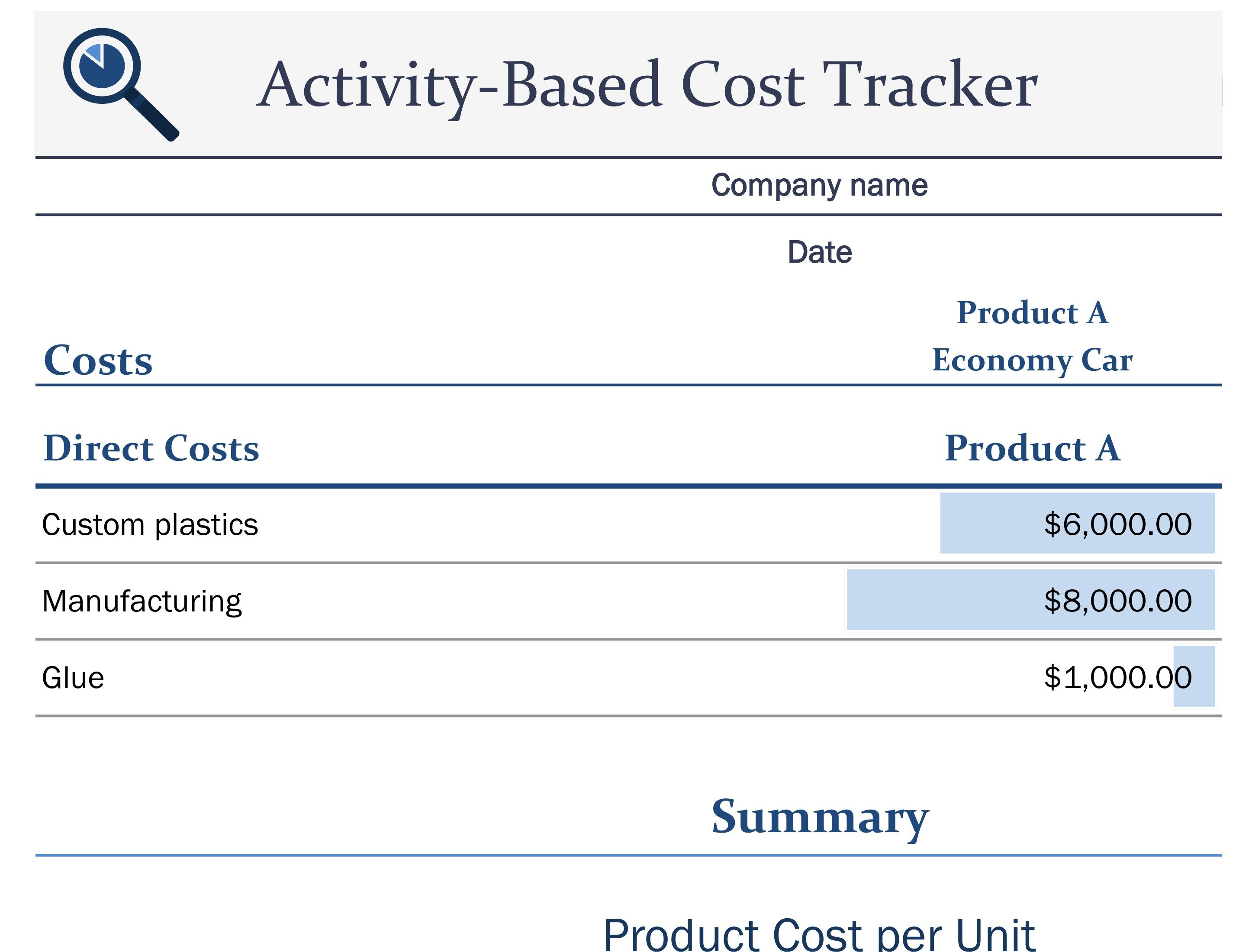 Cost control templates 5 free printable docs xlsx