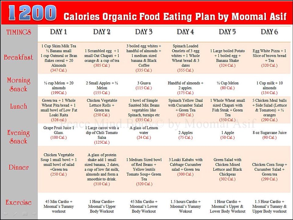 1200 Calories Organic Food Eating Plan which wonu0027t make you starve - diet chart