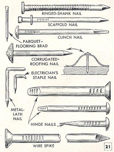 All Sizes Popular Mechanics 8 Flickr Photo Sharing Roofing Nails Popular Mechanics Creative Illustration